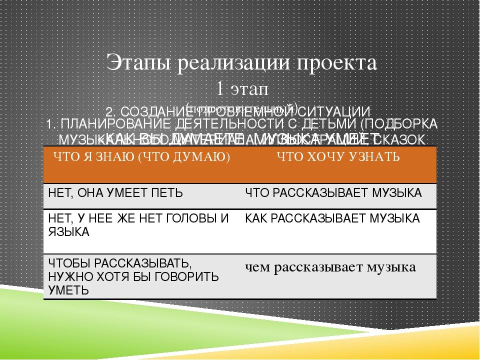 Этапы реализации проекта 1 этап (подготовительный) 1. ПЛАНИРОВАНИЕ ДЕЯТЕЛЬНО...