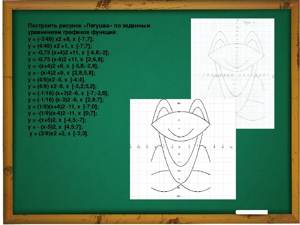 Рисунки из параболы