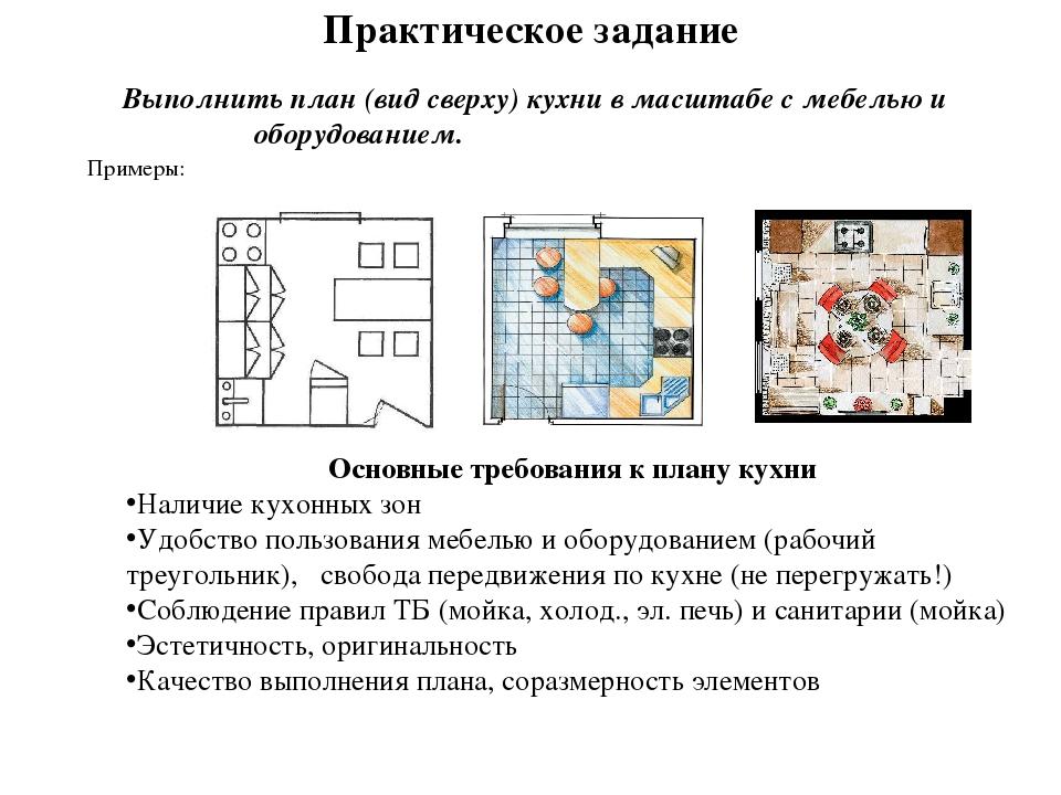 Практическое задание Выполнить план (вид сверху) кухни в масштабе с мебелью и...