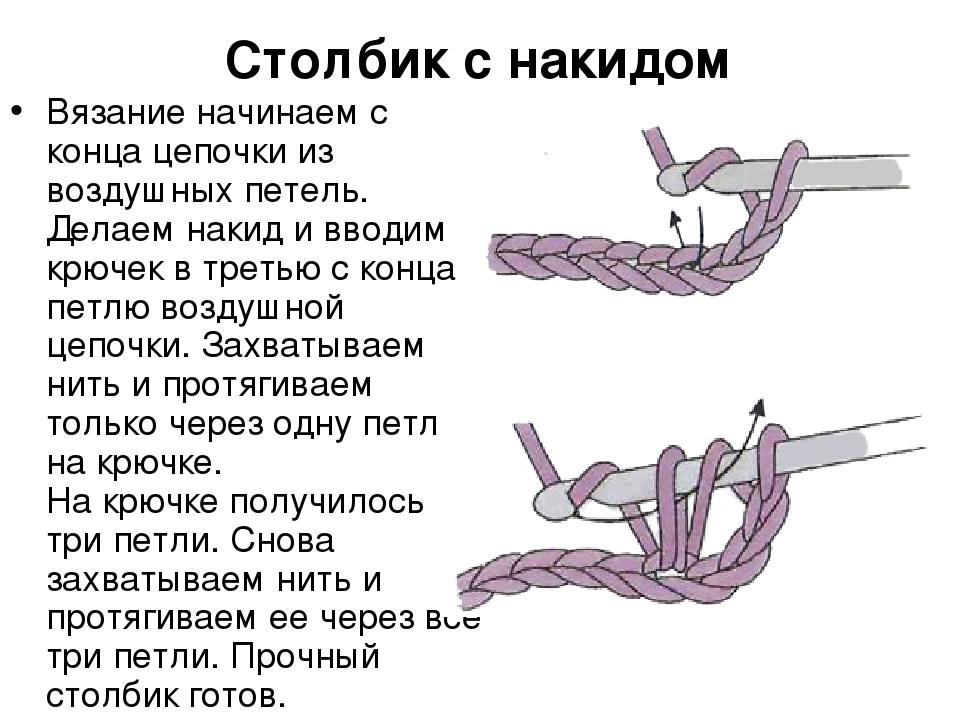 Петли для вязания крючком картинки