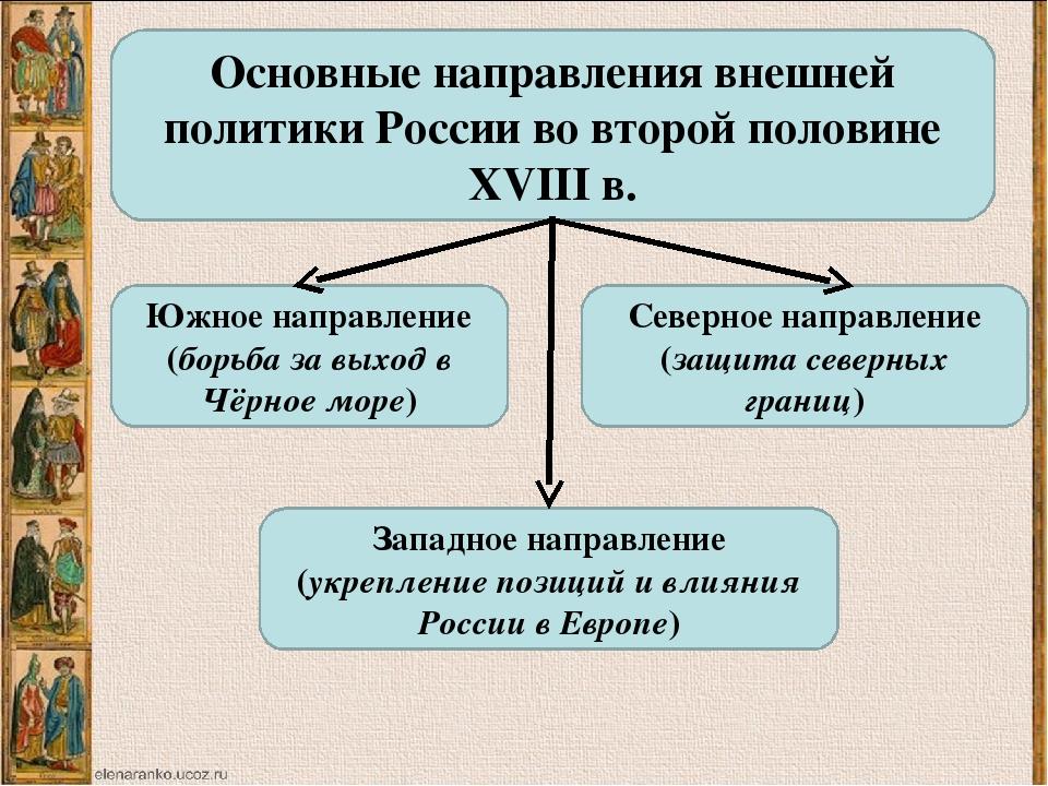 Презентация по истории внешняя политика екатерины 2