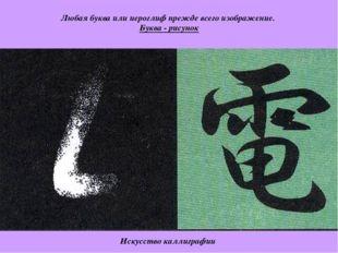Любая буква или иероглиф прежде всего изображение. Буква - рисунок Искусство