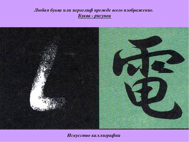 Любая буква или иероглиф прежде всего изображение. Буква - рисунок Искусство...