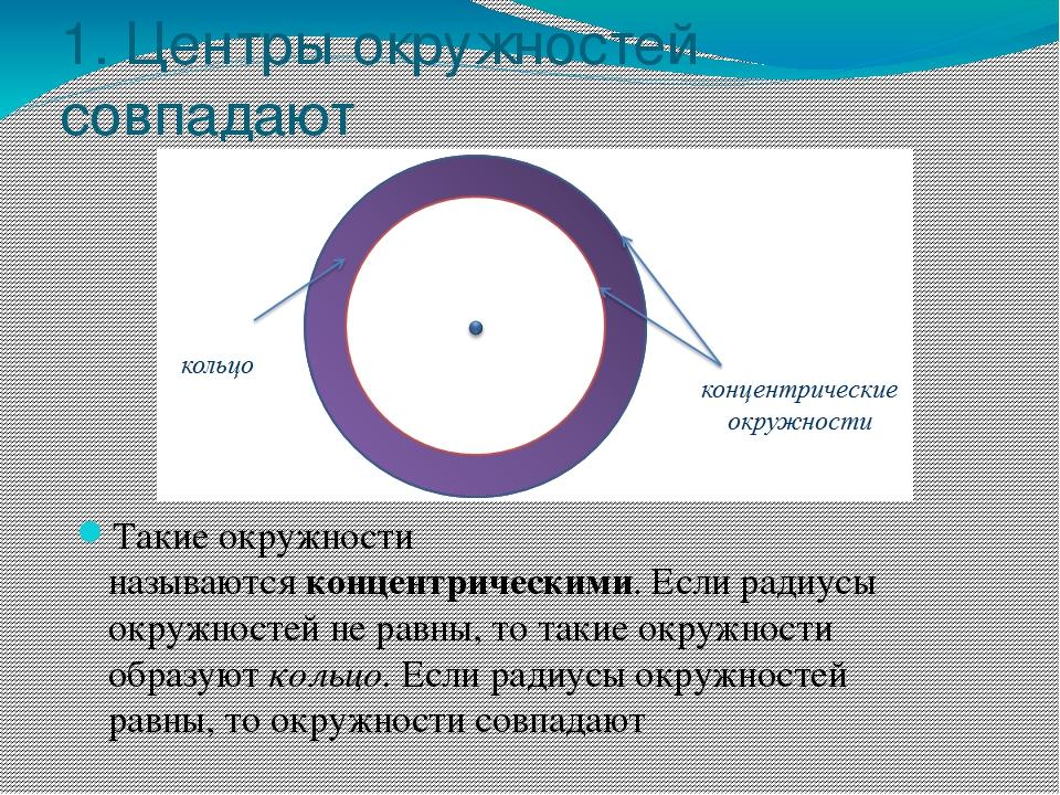 1. Центры окружностей совпадают Такие окружности называютсяконцентрическими....