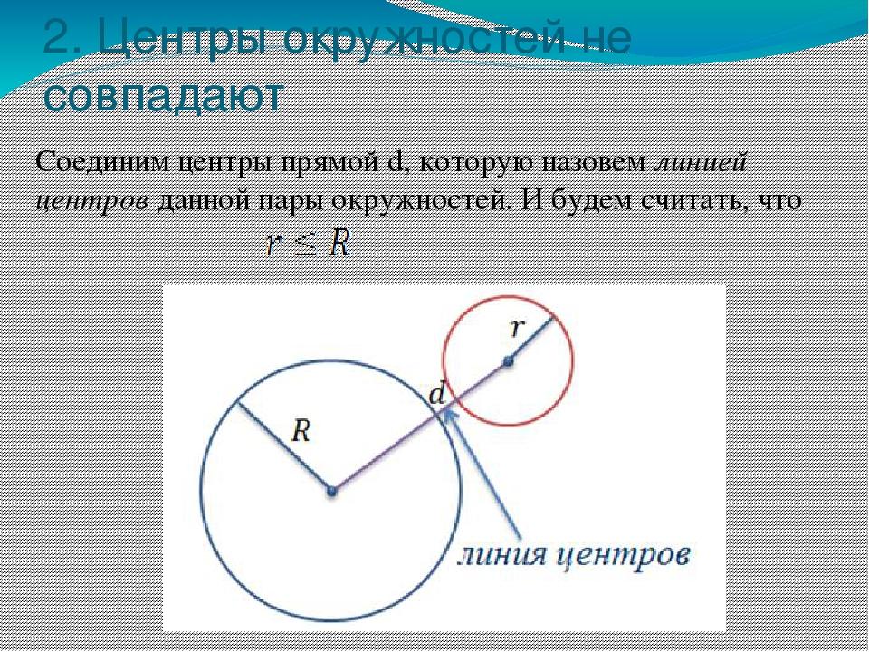 2. Центры окружностей не совпадают Соединим центры прямой d, которую назовем...