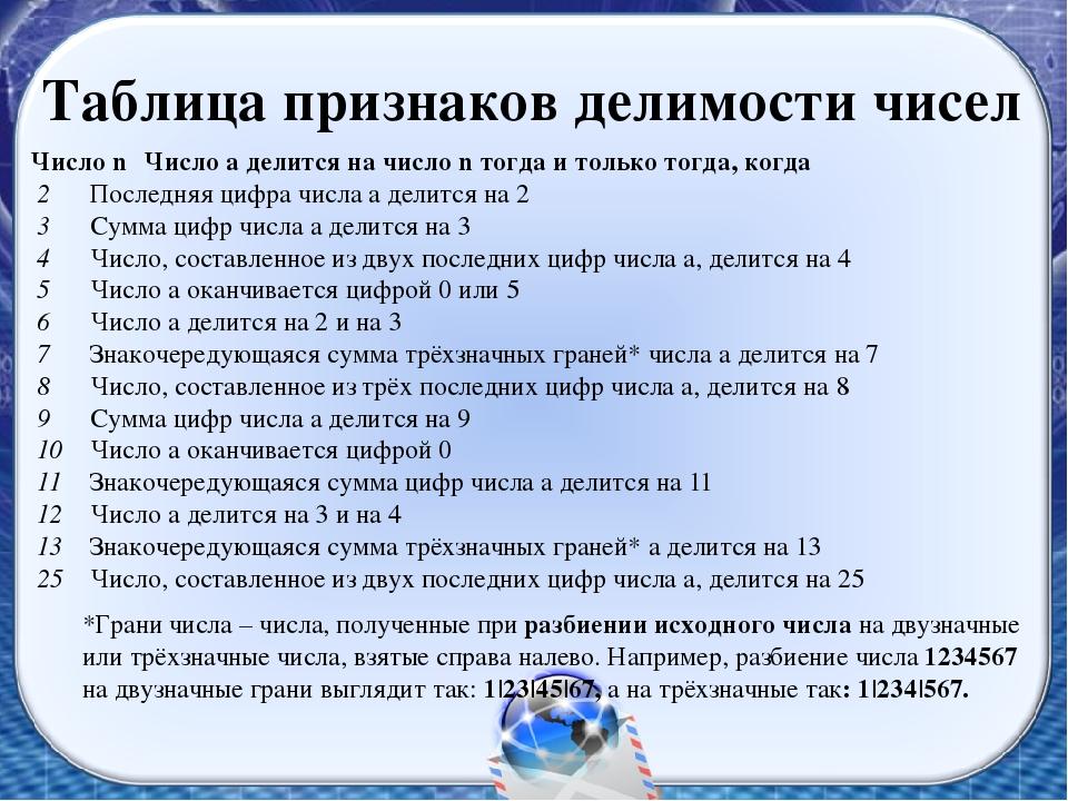 ПРИЗНАКИ ДЕЛИМОСТИ 10 КЛАСС ПО МОРДКОВИЧУ ПРЕЗЕНТАЦИЯ СКАЧАТЬ БЕСПЛАТНО