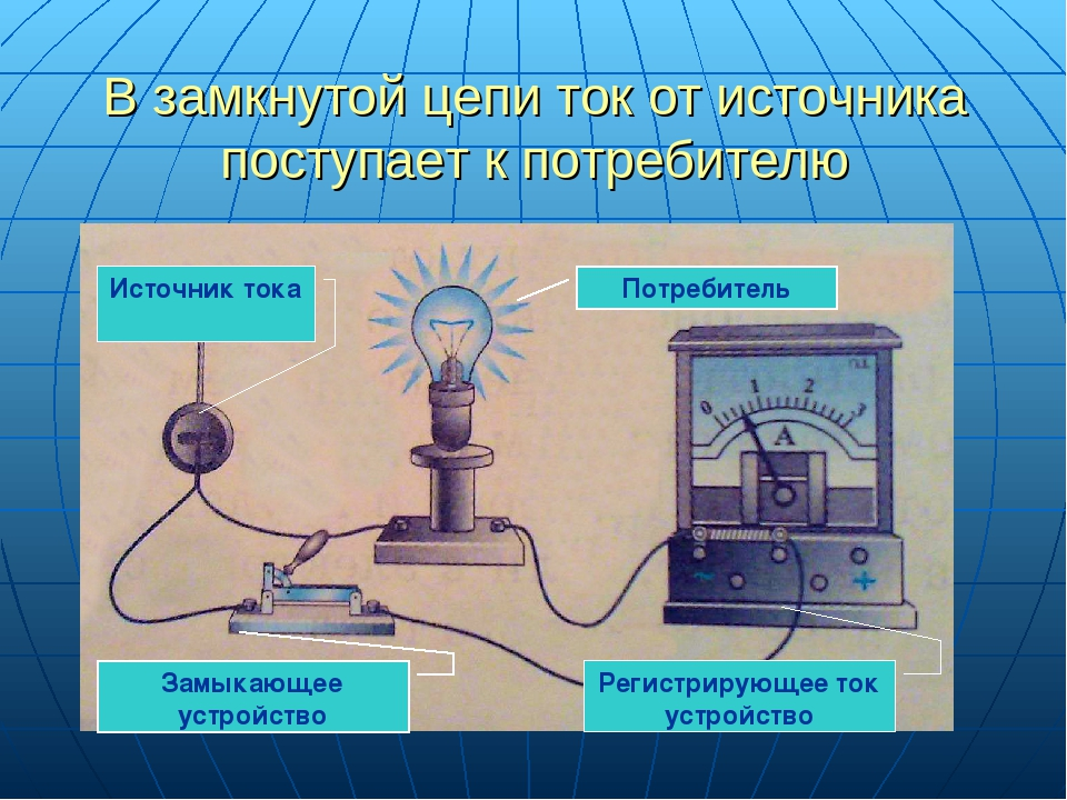 картинка потребители электрического тока своем