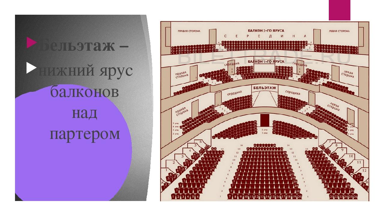 "Презентация ""экскурсия в театр""."