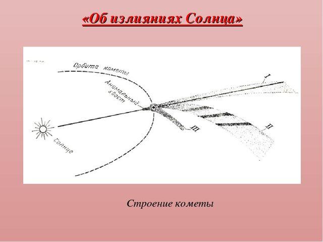 «Об излияниях Солнца» Строение кометы