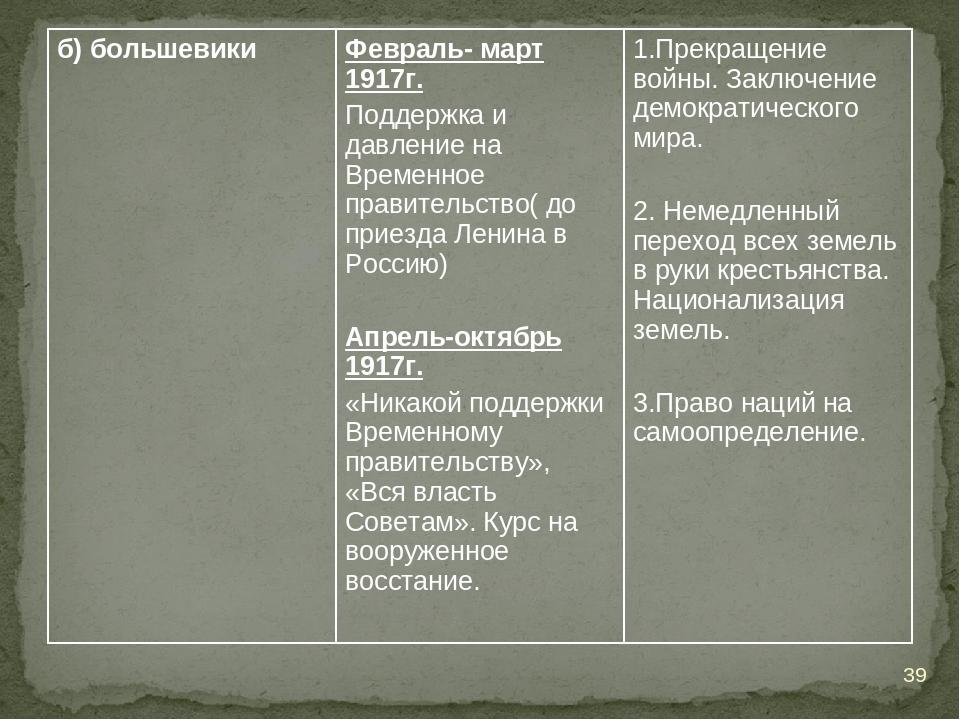* б) большевикиФевраль- март 1917г. Поддержка и давление на Временное правит...