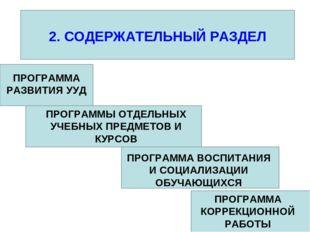 2. СОДЕРЖАТЕЛЬНЫЙ РАЗДЕЛ ПРОГРАММА КОРРЕКЦИОННОЙ РАБОТЫ ПРОГРАММА ВОСПИТАНИЯ