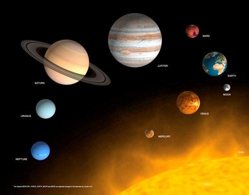 исследовательская работа девушка модель солнечная система