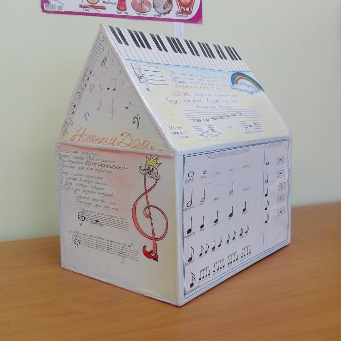 Пособия по музыкальному воспитанию в детском саду своими руками 91