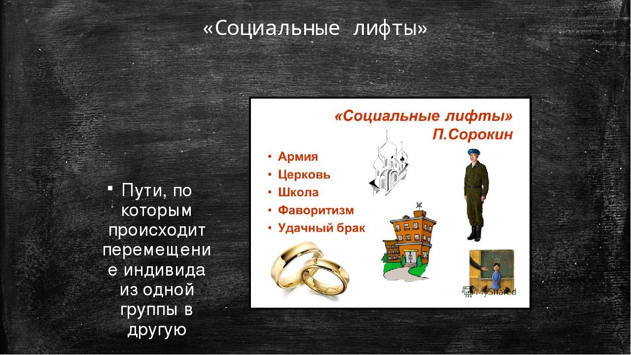 «Социальные лифты» Пути, по которым происходит перемещение индивида из одной...