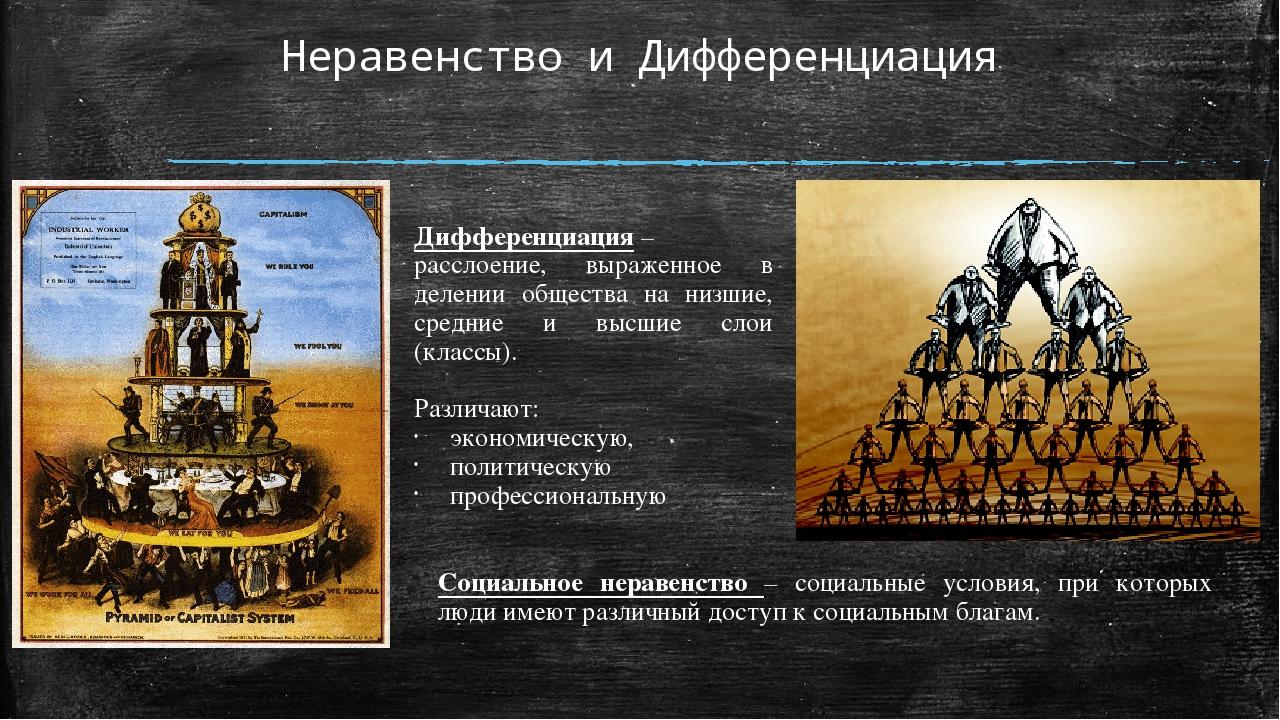 Неравенство и Дифференциация Дифференциация– расслоение, выраженное в делени...