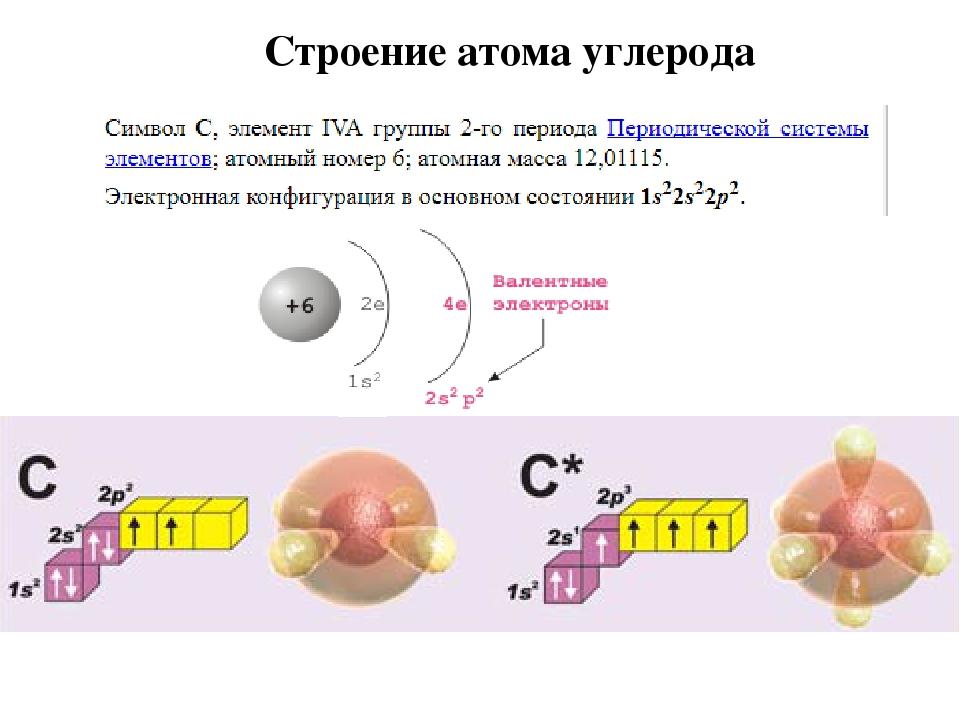 традиционно электронное строение атома картинки ведет закрытый образ