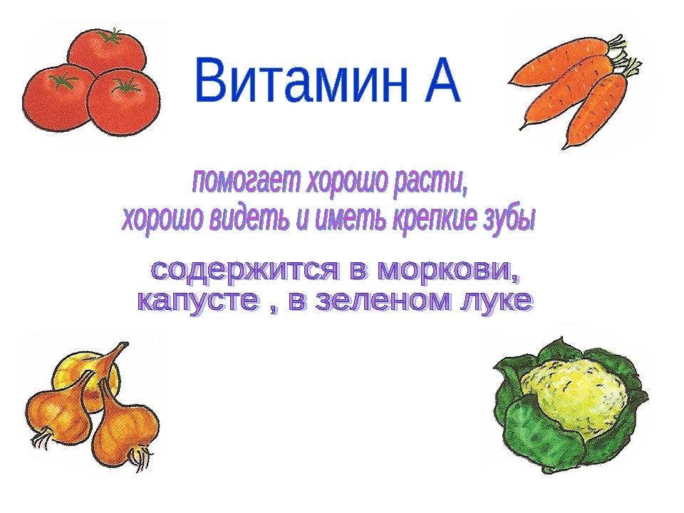 Картинки с овощами и фруктами витамины