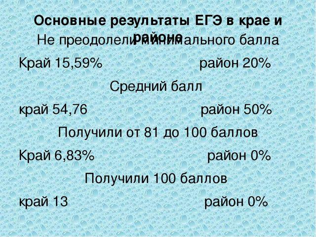 Основные результаты ЕГЭ в крае и районе Не преодолели минимального балла Край...