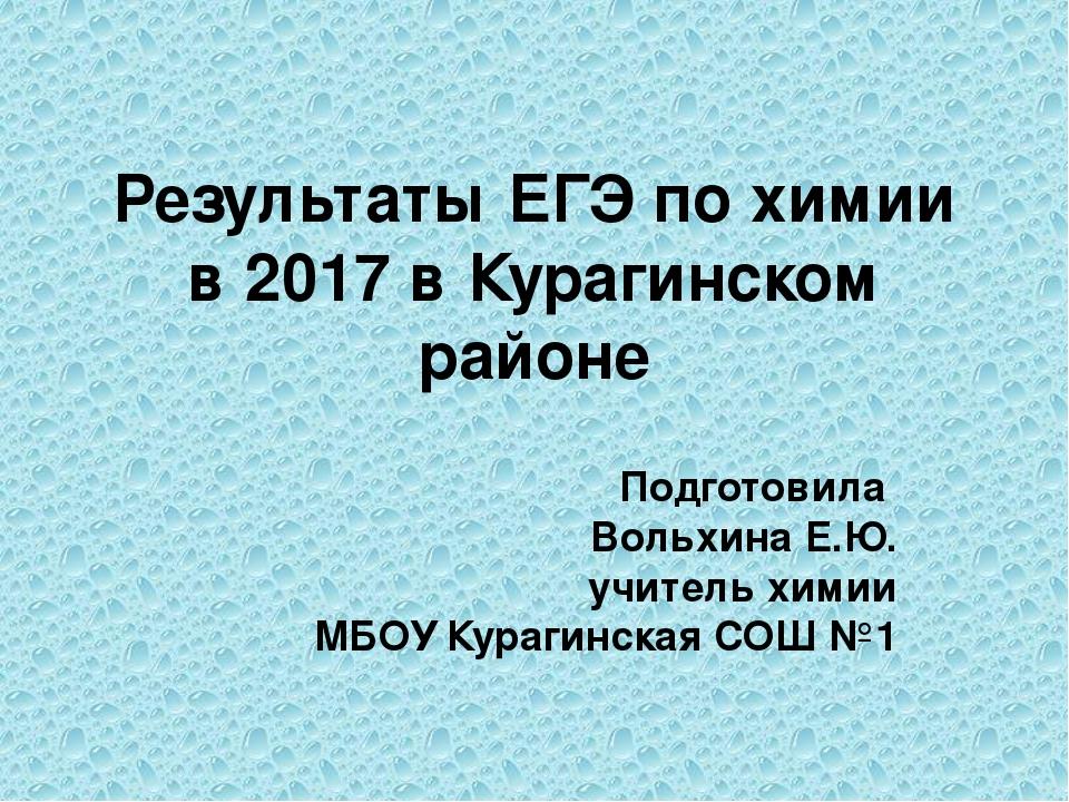 Результаты ЕГЭ по химии в 2017 в Курагинском районе Подготовила Вольхина Е.Ю....