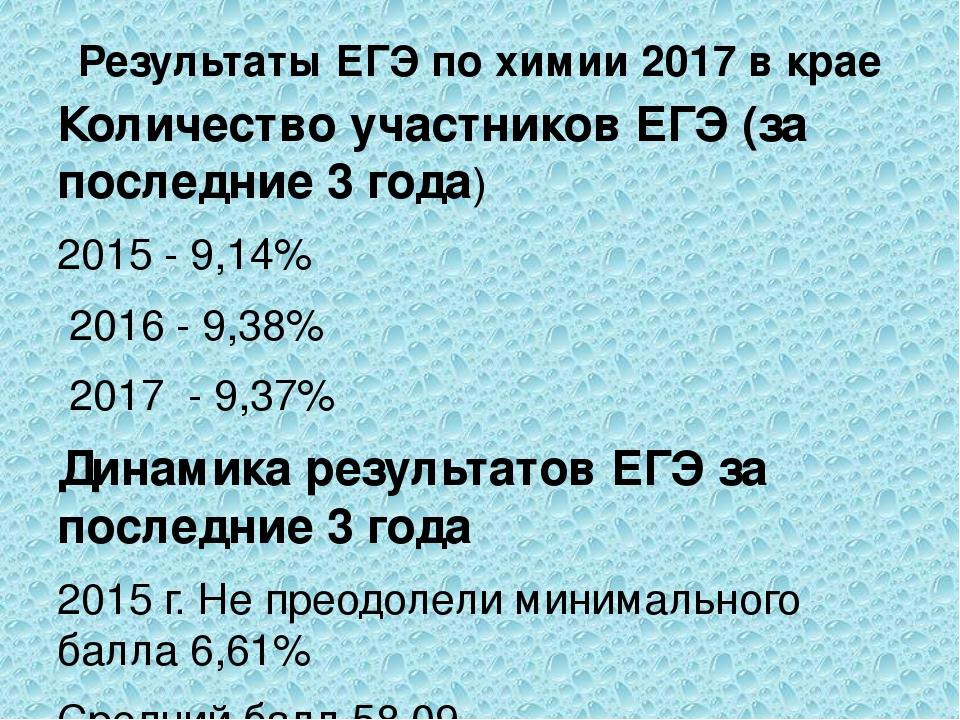 Результаты ЕГЭ по химии 2017 в крае Количество участников ЕГЭ (за последние 3...
