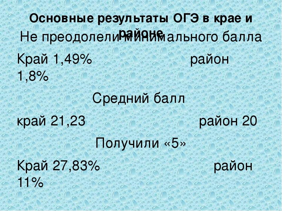 Основные результаты ОГЭ в крае и районе Не преодолели минимального балла Край...