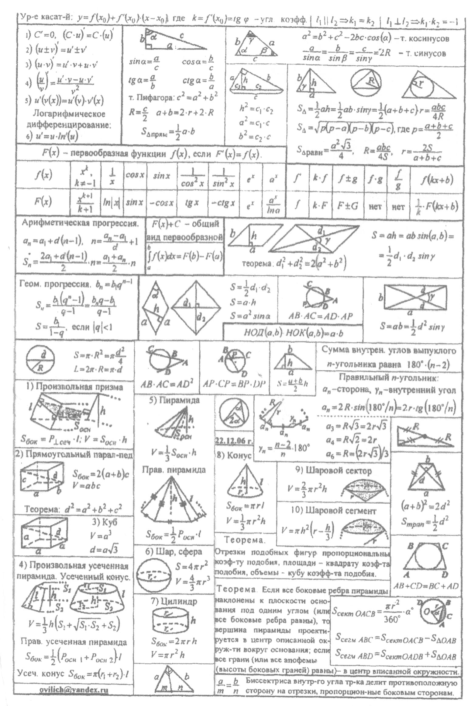 Скачать шпаргалки с формулами по геометрии