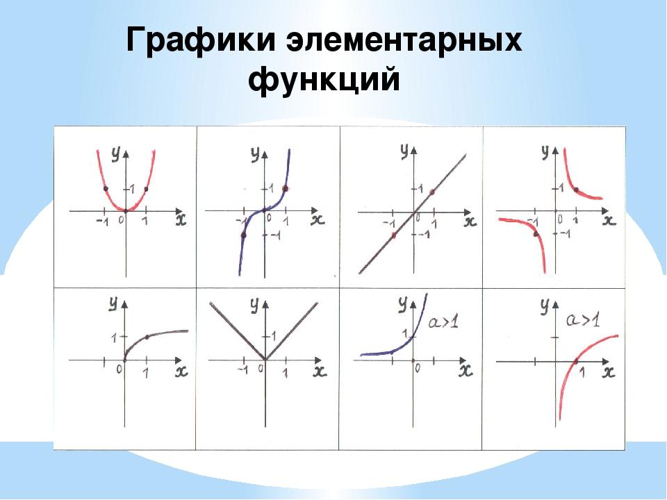 графики различных функций картинки вишневые