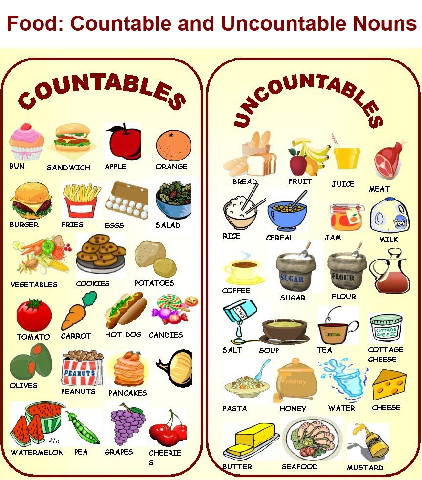 junk food has been a part of schools for a long time why change now Should schools ban junk food of numerous chronic diseases and accounts for a long list of reasons why eating junk food is time to junk junk food.
