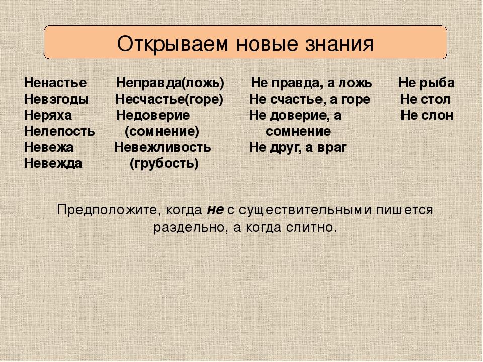 Открываем новые знания Ненастье Неправда(ложь) Не правда, а ложь Не рыба Невз...