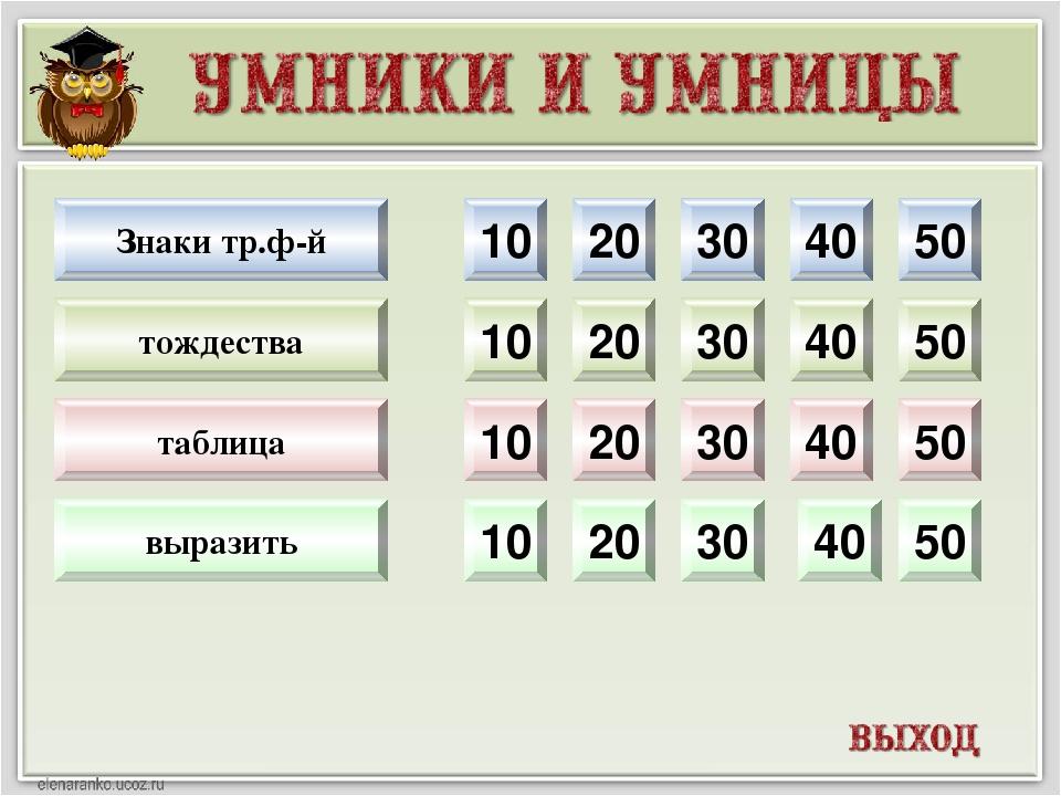 10 20 30 40 50 10 20 30 40 50 10 20 30 40 50 10 20 30 40 50 Знаки тр.ф-й выра...