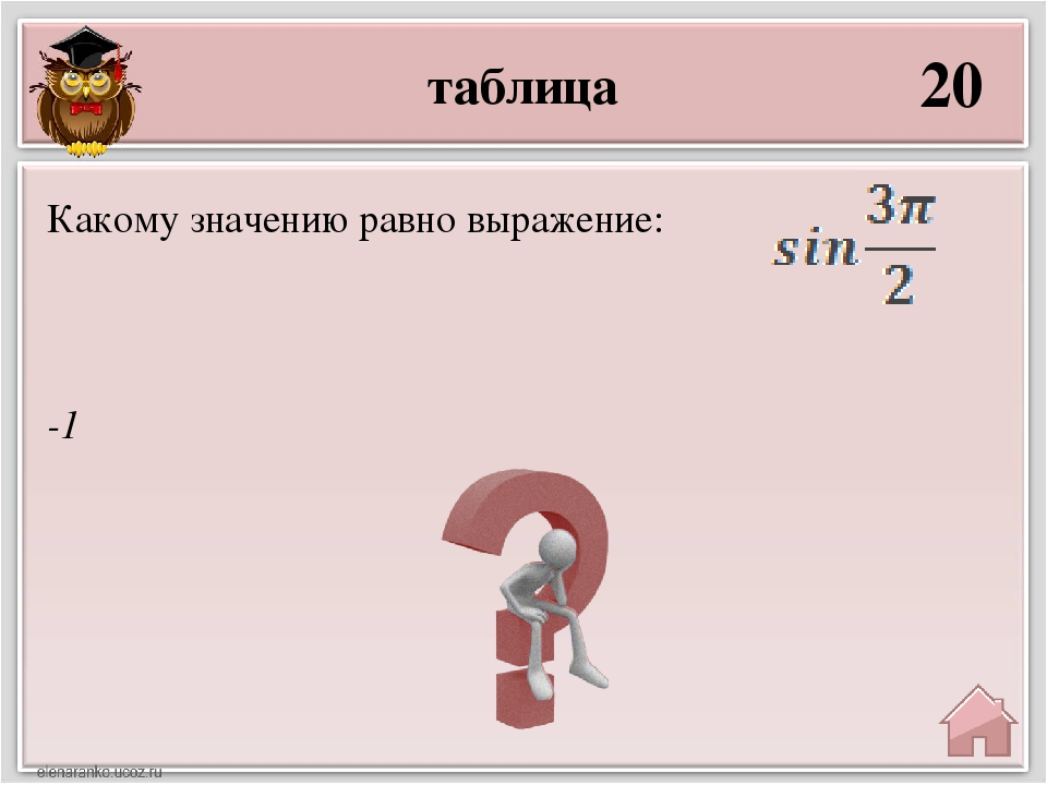 таблица 20 -1 Какому значению равно выражение: