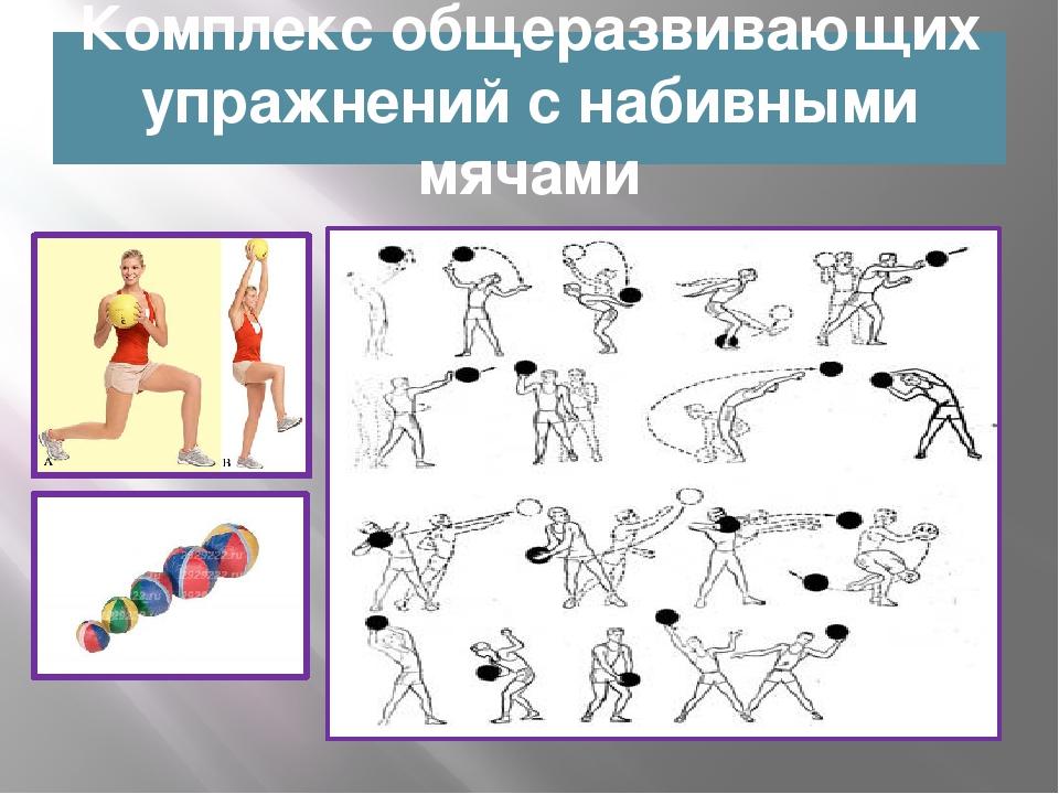 Картинки упражнения с набивным мячом