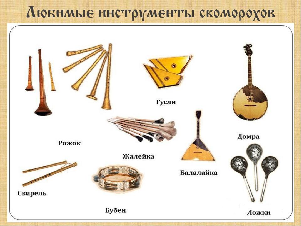 Картинки музыкальных инструментов на руси