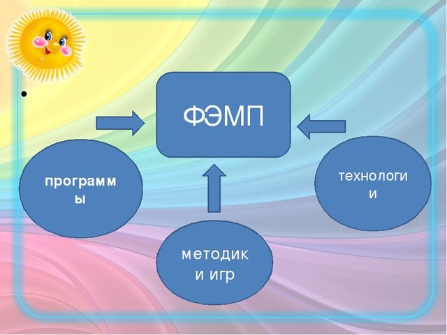 ФЭМП программы методики игр технологии