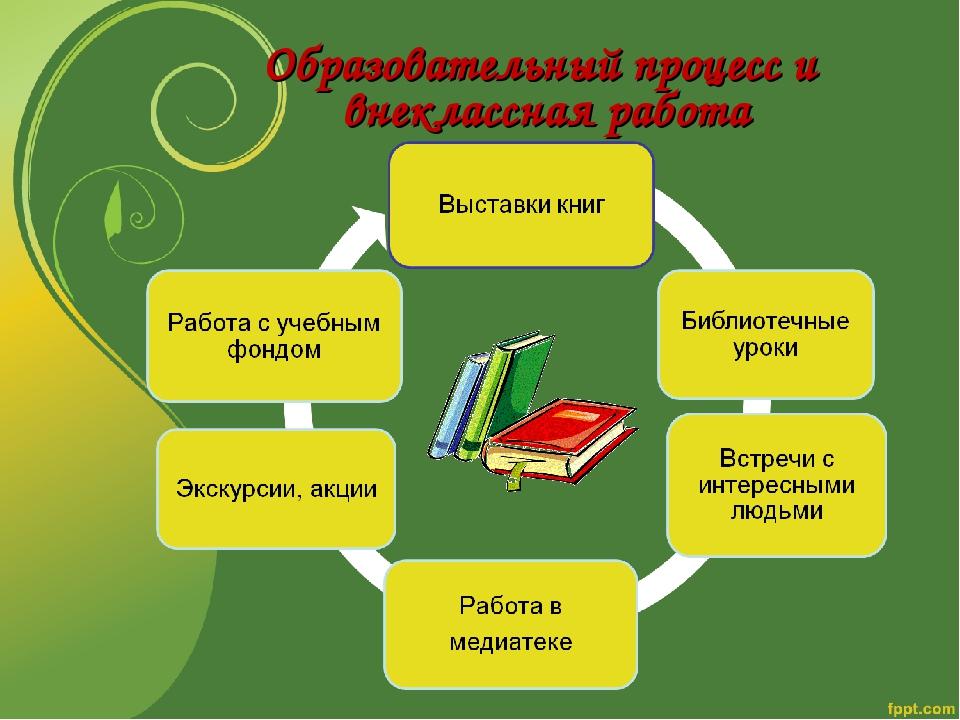 Образовательный процесс и внеклассная работа