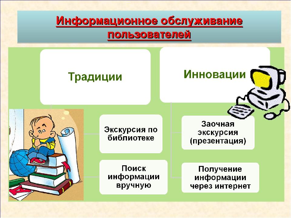 Информационное обслуживание пользователей