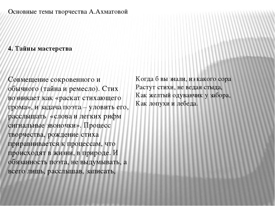 Основные темы творчества А.Ахматовой 4. Тайны мастерства Совмещение сокровенн...
