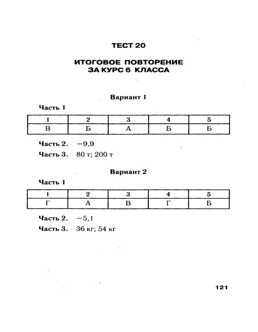 Скачать Ответы Контрольно-измерительные Материалы