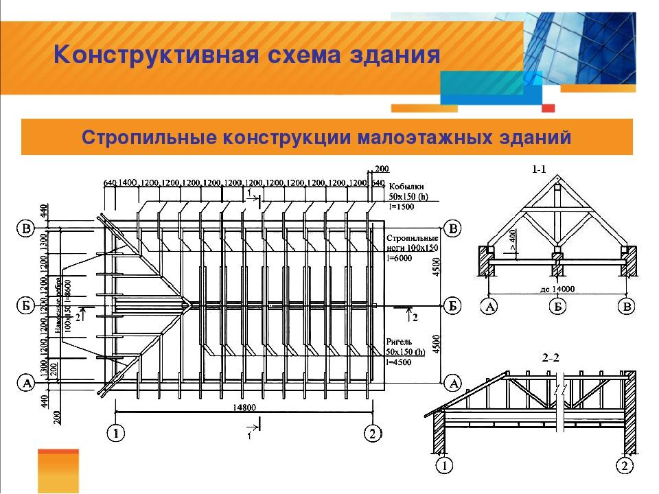Конструктивная схема здания ipb фото 826