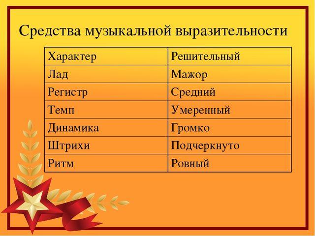 Средства музыкальной выразительности ХарактерРешительный ЛадМажор РегистрС...