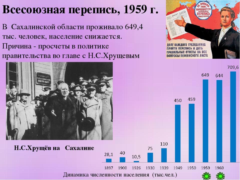 Н.С.Хрущёв на Сахалине Всесоюзная перепись, 1959 г. В Сахалинской области про...