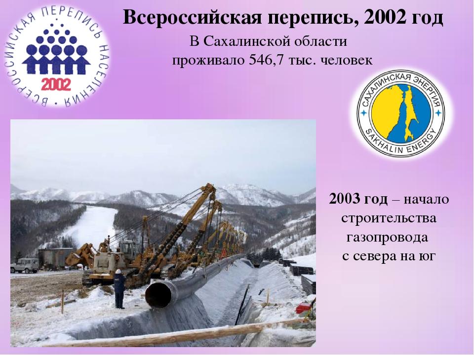 Всероссийская перепись, 2002 год В Сахалинской области проживало 546,7 тыс. ч...
