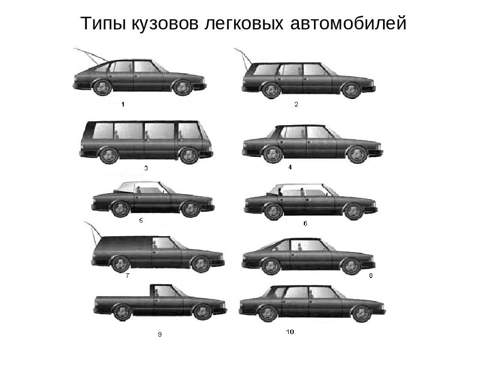 типы кузовов легковых автомобилей с фото что советское