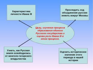 Цель: изучение процесса образования единого Русского государства и оценка рол