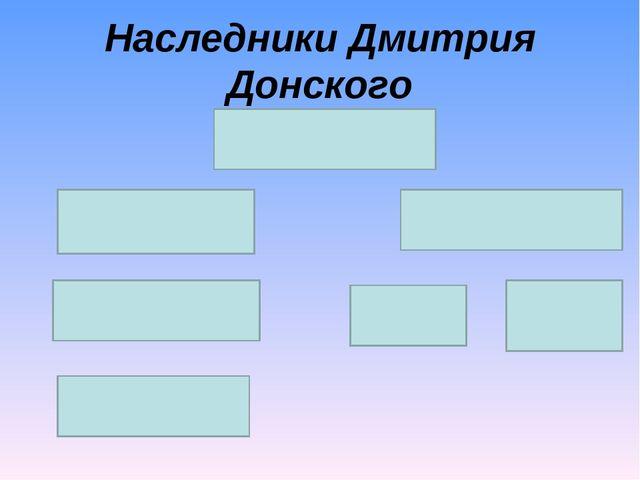 Наследники Дмитрия Донского