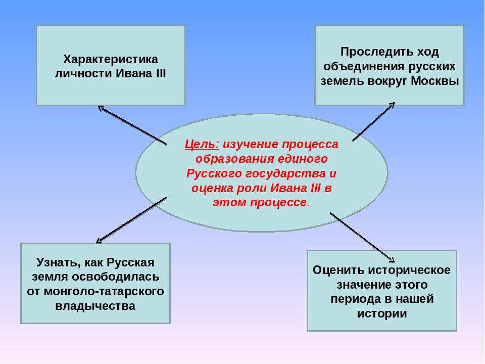 Цель: изучение процесса образования единого Русского государства и оценка рол...