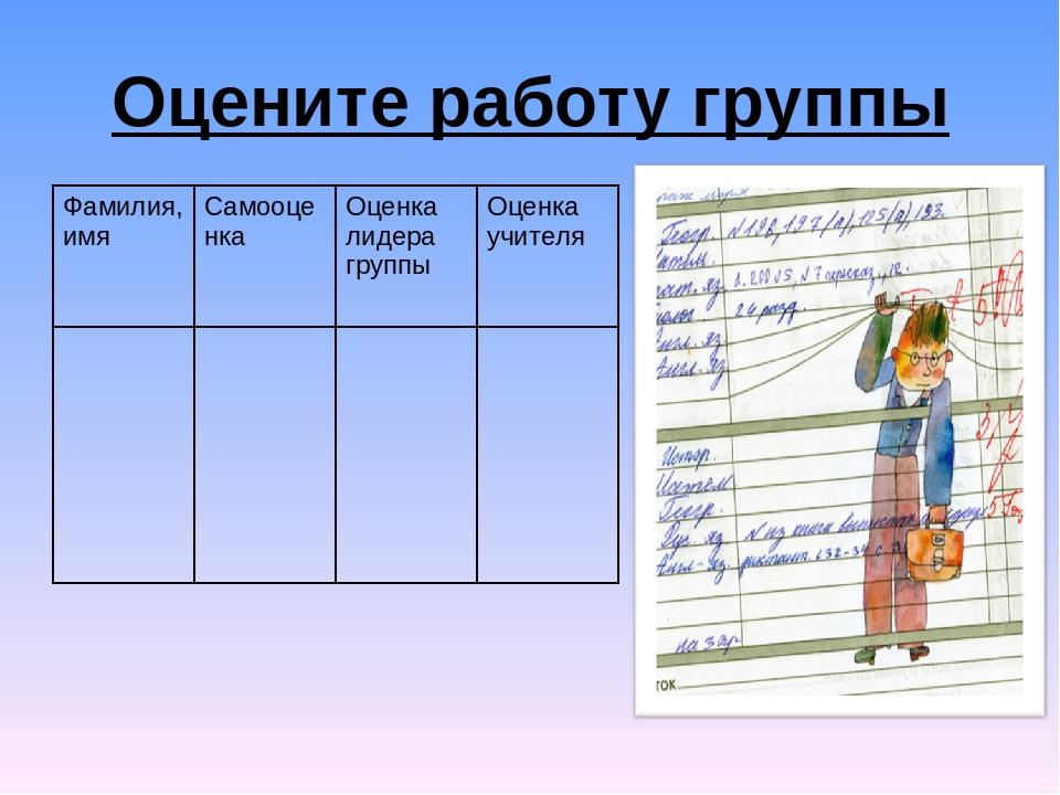 Оцените работу группы Фамилия, имяСамооценка Оценка лидера группыОценка уч...