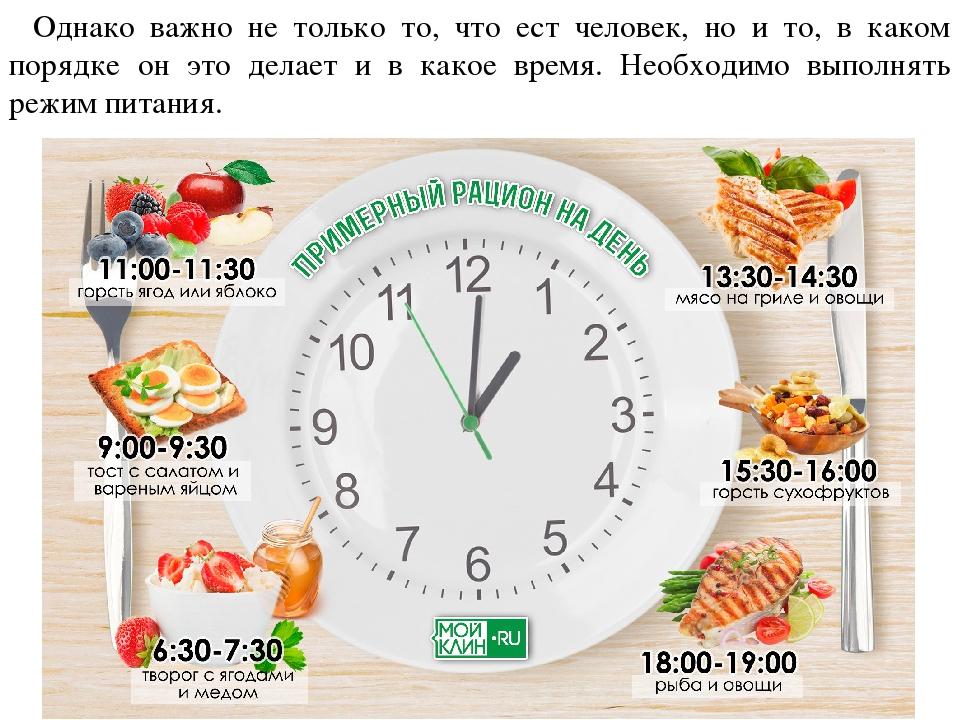 Диета С Правильном Питанием. Правильное питание для похудения: меню на каждый день