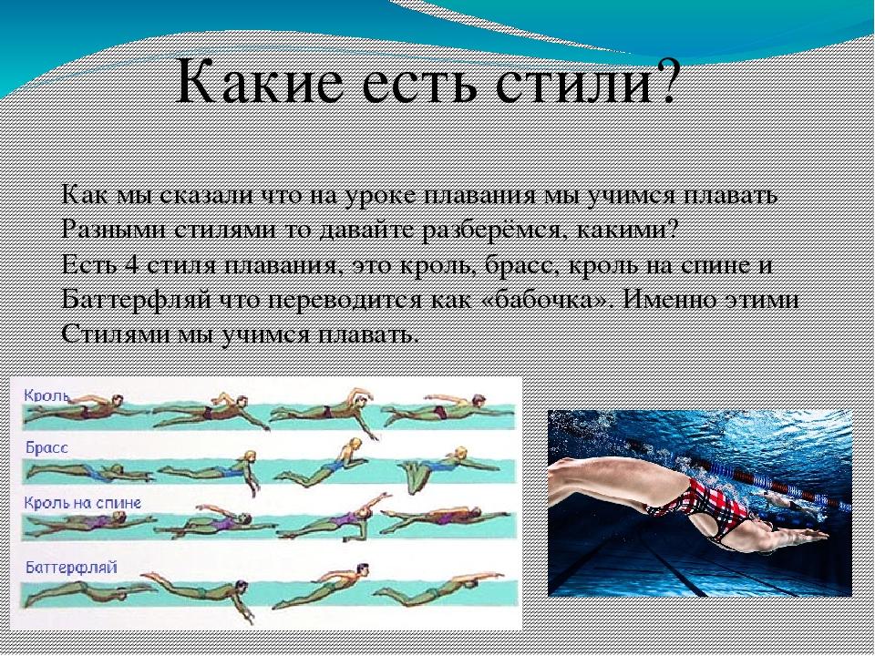 стили в плавании рисунки и фото геометрия