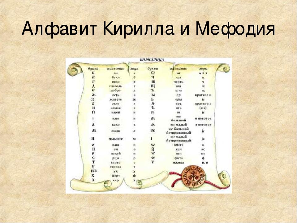 Фото азбуки кирилла и мефодия